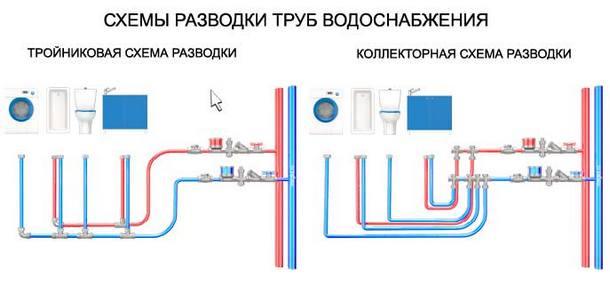 схема разводки полипропилена квартире