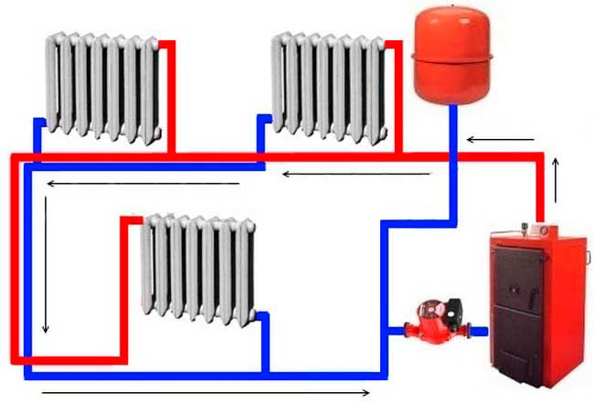 Как сделать систему отопления в частном доме